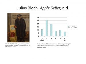 Results of Bloch and FOFI Rating